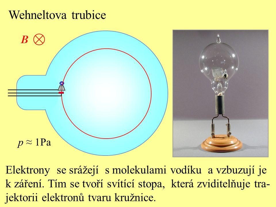 Wehneltova trubice - Elektrony se srážejí s molekulami vodíku a vzbuzují je k záření. Tím se tvoří svítící stopa, která zviditelňuje tra- jektorii ele