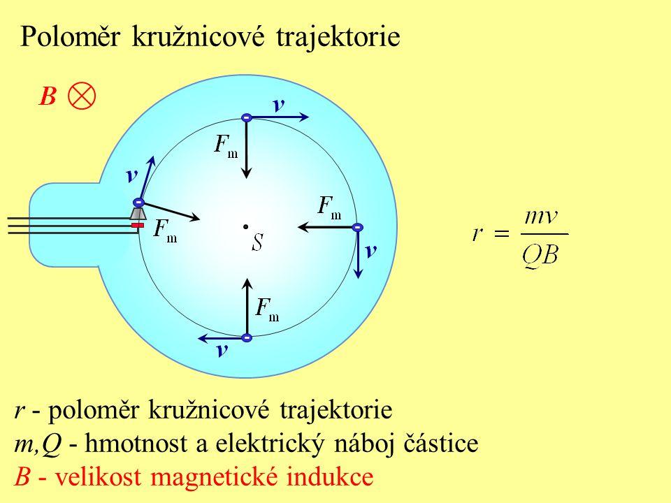 Využití: - televizní obrazovka, - cyklotron, - teslametr atd.