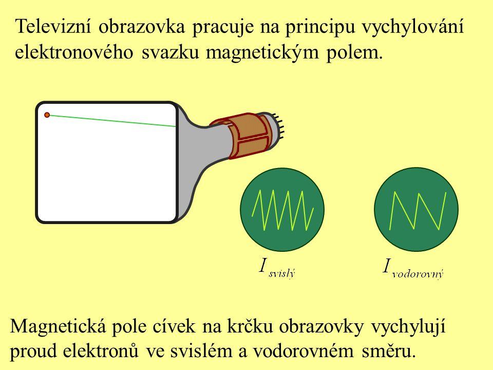 Televizní obrazovka pracuje na principu vychylování elektronového svazku magnetickým polem. Magnetická pole cívek na krčku obrazovky vychylují proud e