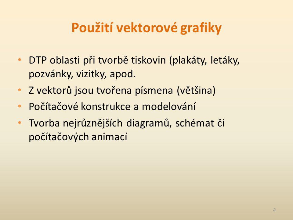 Použití vektorové grafiky DTP oblasti při tvorbě tiskovin (plakáty, letáky, pozvánky, vizitky, apod.