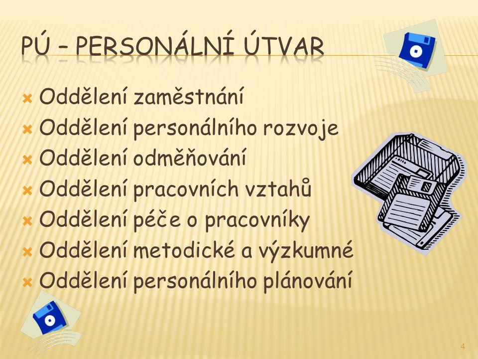  Oddělení zaměstnání  Oddělení personálního rozvoje  Oddělení odměňování  Oddělení pracovních vztahů  Oddělení péče o pracovníky  Oddělení metodické a výzkumné  Oddělení personálního plánování 4