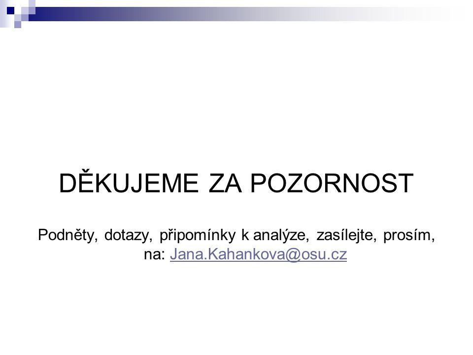 DĚKUJEME ZA POZORNOST Podněty, dotazy, připomínky k analýze, zasílejte, prosím, na: Jana.Kahankova@osu.czJana.Kahankova@osu.cz