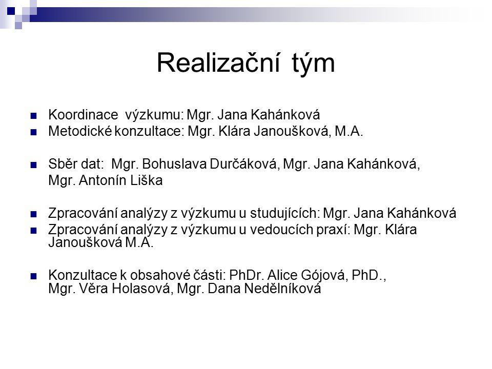 Realizační tým Koordinace výzkumu: Mgr.Jana Kahánková Metodické konzultace: Mgr.