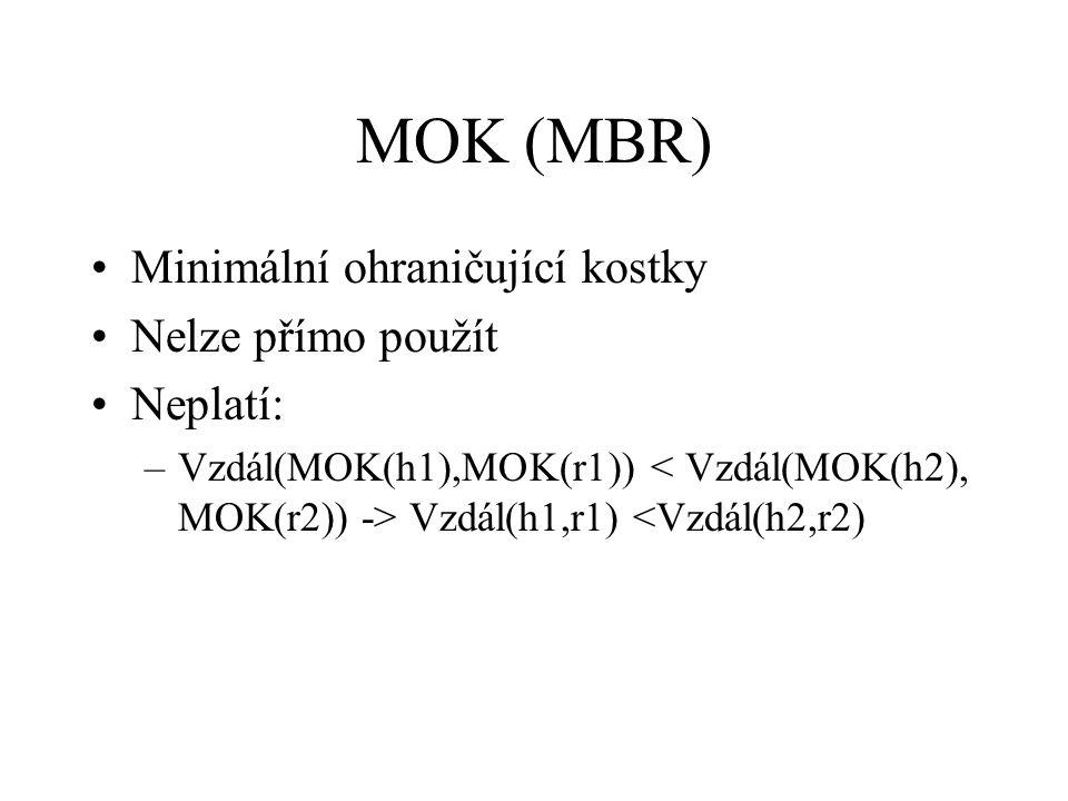 MOK (MBR) Minimální ohraničující kostky Nelze přímo použít Neplatí: –Vzdál(MOK(h1),MOK(r1)) Vzdál(h1,r1) <Vzdál(h2,r2)