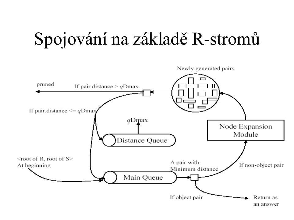 Spojování na základě R-stromů