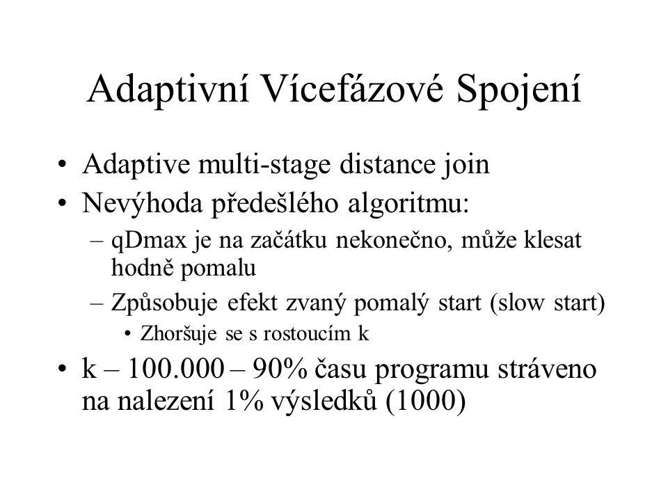 Adaptivní Vícefázové Spojení Adaptive multi-stage distance join Nevýhoda předešlého algoritmu: –qDmax je na začátku nekonečno, může klesat hodně pomalu –Způsobuje efekt zvaný pomalý start (slow start) Zhoršuje se s rostoucím k k – 100.000 – 90% času programu stráveno na nalezení 1% výsledků (1000)