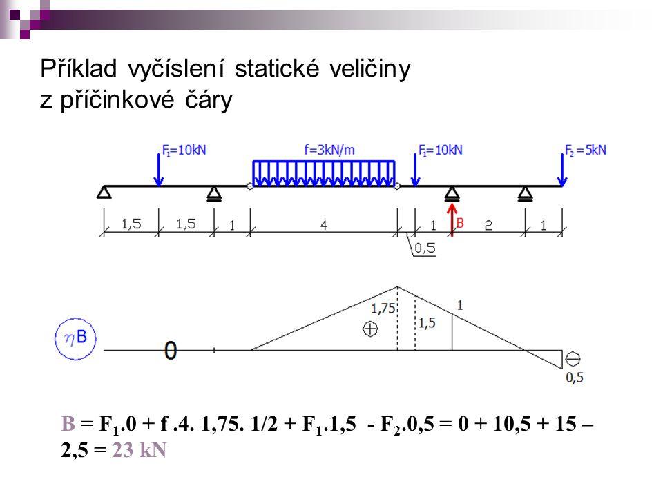 Příklad vyčíslení statické veličiny z příčinkové čáry B = F 1.0 + f.4. 1,75. 1/2 + F 1.1,5 - F 2.0,5 = 0 + 10,5 + 15 – 2,5 = 23 kN