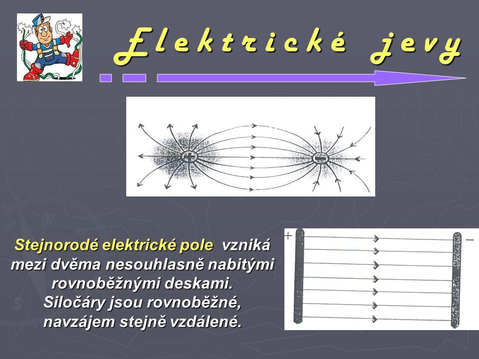 E l e k t r i c k é j e v y Stejnorodé elektrické pole vzniká mezi dvěma nesouhlasně nabitými rovnoběžnými deskami. Siločáry jsou rovnoběžné, navzájem