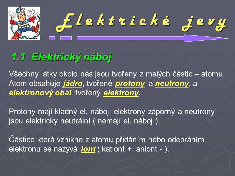 E l e k t r i c k é j e v y 1.1 Elektrický náboj Všechny látky okolo nás jsou tvořeny z malých částic – atomů. Atom obsahuje jádro, tvořené protony a