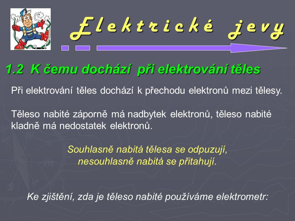 E l e k t r i c k é j e v y 1.2 K čemu dochází při elektrování těles Při elektrování těles dochází k přechodu elektronů mezi tělesy. Těleso nabité záp