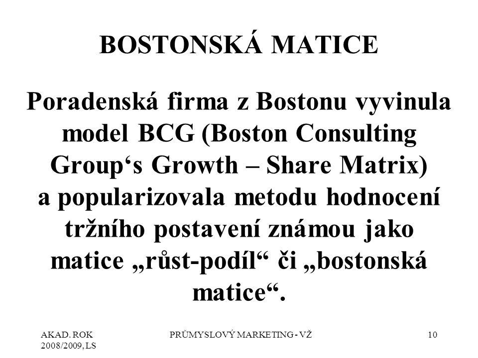 AKAD. ROK 2008/2009, LS PRŮMYSLOVÝ MARKETING - VŽ10 BOSTONSKÁ MATICE Poradenská firma z Bostonu vyvinula model BCG (Boston Consulting Group's Growth –