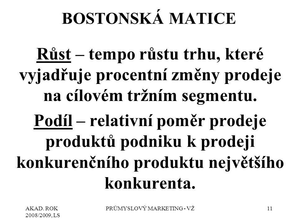 AKAD. ROK 2008/2009, LS PRŮMYSLOVÝ MARKETING - VŽ11 BOSTONSKÁ MATICE Růst – tempo růstu trhu, které vyjadřuje procentní změny prodeje na cílovém tržní