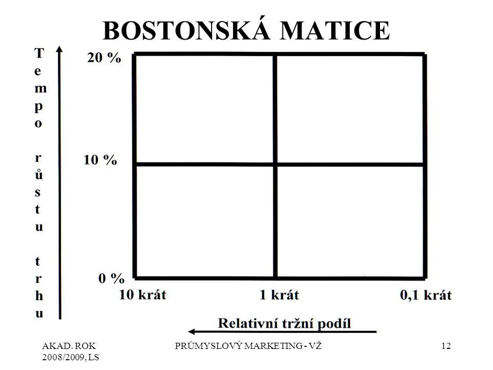 AKAD. ROK 2008/2009, LS PRŮMYSLOVÝ MARKETING - VŽ12 BOSTONSKÁ MATICE