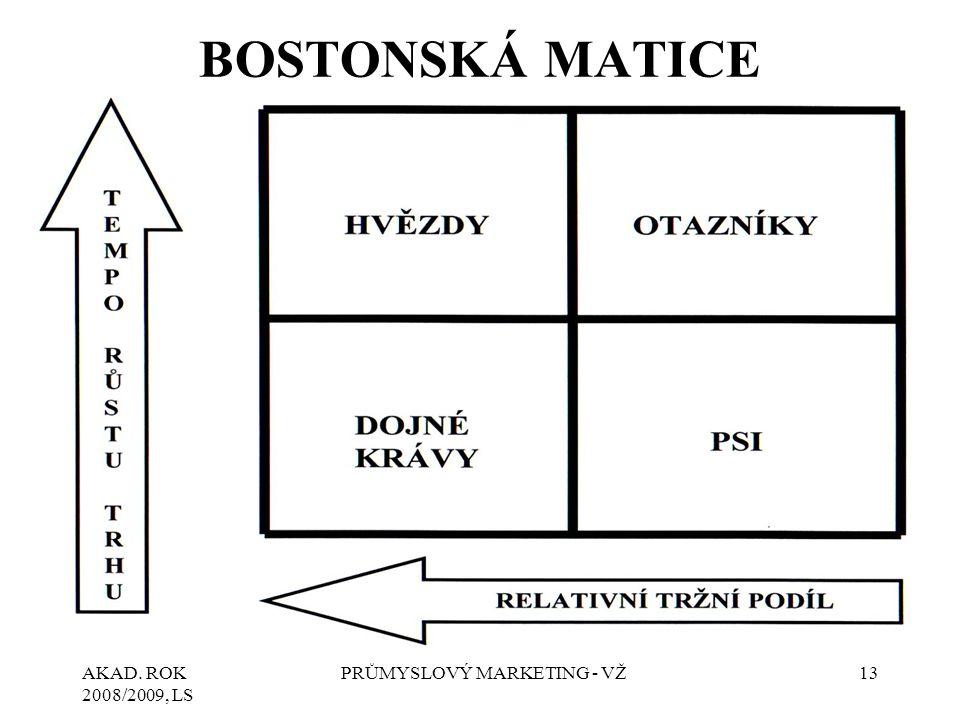 AKAD. ROK 2008/2009, LS PRŮMYSLOVÝ MARKETING - VŽ13 BOSTONSKÁ MATICE