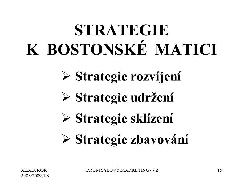 AKAD. ROK 2008/2009, LS PRŮMYSLOVÝ MARKETING - VŽ15 STRATEGIE K BOSTONSKÉ MATICI  Strategie rozvíjení  Strategie udržení  Strategie sklízení  Stra