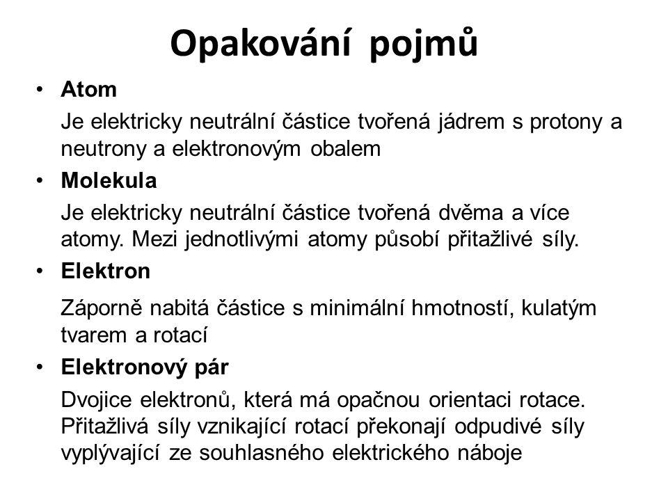 Opakování pojmů Atom Je elektricky neutrální částice tvořená jádrem s protony a neutrony a elektronovým obalem Molekula Je elektricky neutrální částice tvořená dvěma a více atomy.