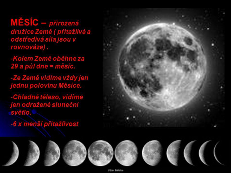 MĚSÍC – přirozená družice Země ( přitažlivá a odstředivá síla jsou v rovnováze). -Kolem Země oběhne za 29 a půl dne = měsíc. -Ze Země vidíme vždy jen