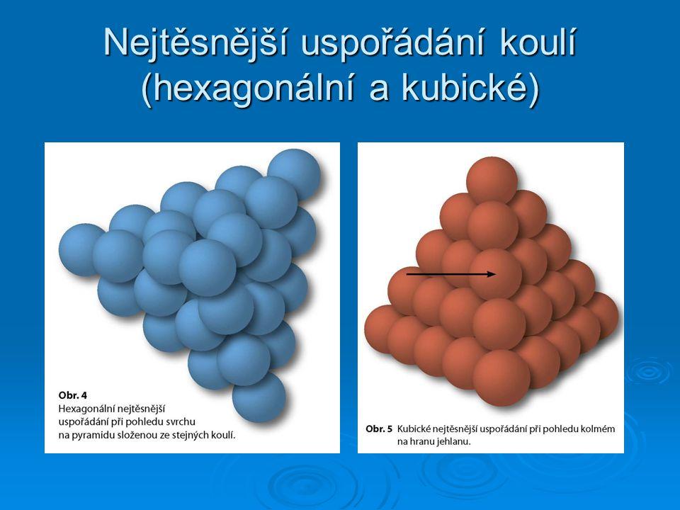 Nejtěsnější uspořádání koulí (hexagonální a kubické)