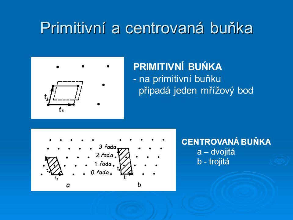 Primitivní a centrovaná buňka PRIMITIVNÍ BUŃKA - na primitivní buňku připadá jeden mřížový bod CENTROVANÁ BUŇKA a – dvojitá b - trojitá