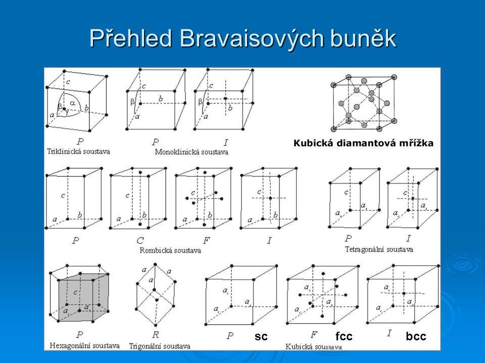 Přehled Bravaisových buněk fccbccsc