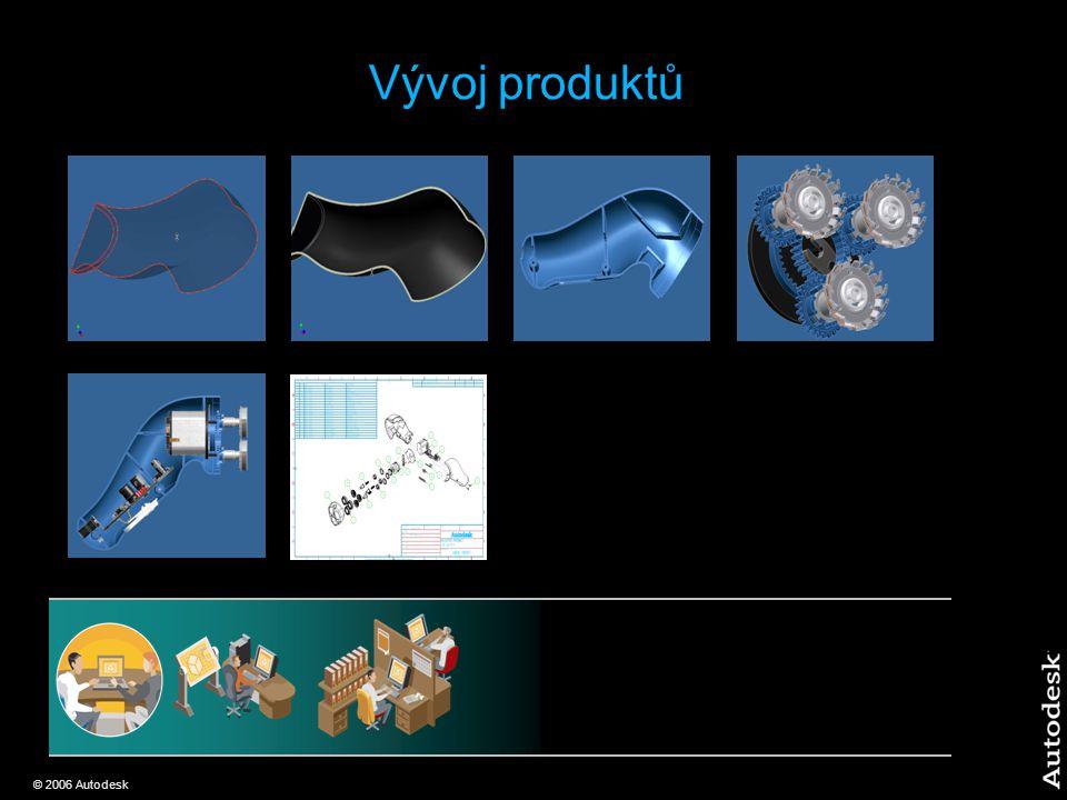 © 2006 Autodesk Vývoj produktů