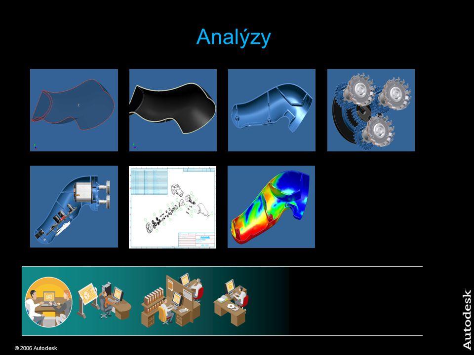 © 2006 Autodesk Analýzy