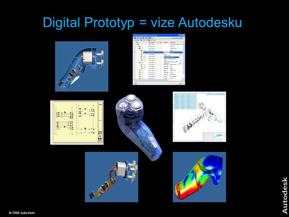 © 2006 Autodesk Digital Prototyp = vize Autodesku