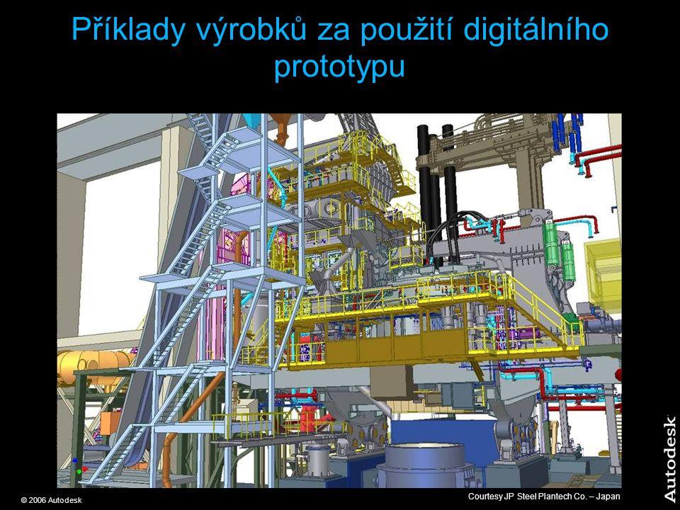 Příklady výrobků za použití digitálního prototypu Courtesy JP Steel Plantech Co. – Japan