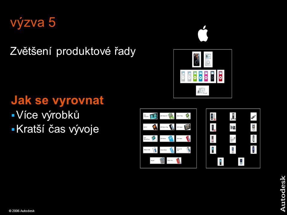 © 2006 Autodesk výzva 5 Zvětšení produktové řady Jak se vyrovnat  Více výrobků  Kratší čas vývoje