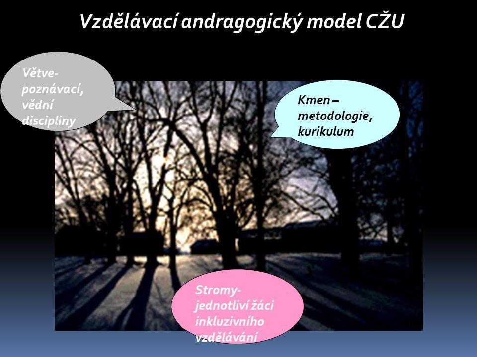 Kmen – metodologie, kurikulum Větve- poznávací, vědní discipliny Stromy- jednotliví žáci inkluzivního vzdělávání Vzdělávací andragogický model CŽU