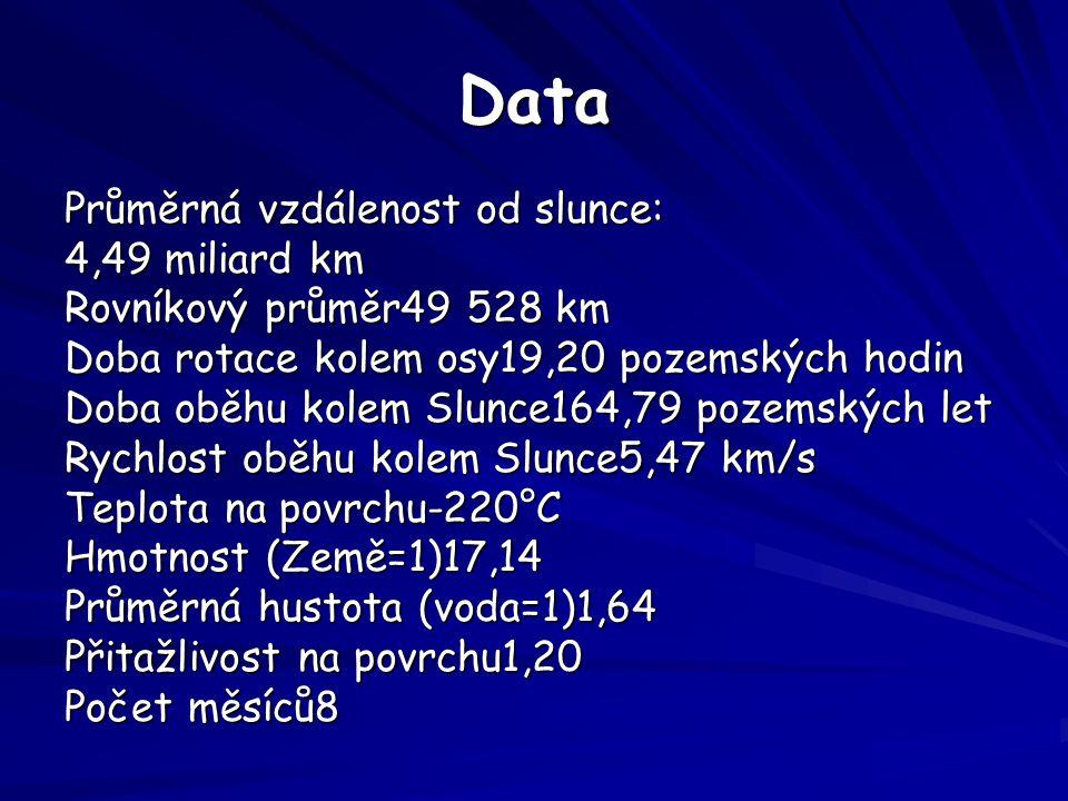 Data Průměrná vzdálenost od slunce: 4,49 miliard km Rovníkový průměr49 528 km Doba rotace kolem osy19,20 pozemských hodin Doba oběhu kolem Slunce164,7