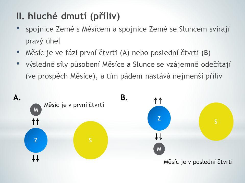II. hluché dmutí (příliv) spojnice Země s Měsícem a spojnice Země se Sluncem svírají pravý úhel Měsíc je ve fázi první čtvrti (A) nebo poslední čtvrti