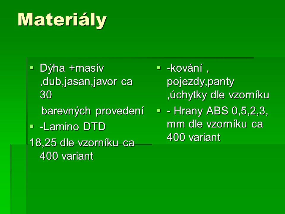 Materiály DDDDýha +masív,dub,jasan,javor ca 30 barevných provedení ----Lamino DTD 18,25 dle vzorníku ca 400 variant ----kování, pojezdy,panty,úchytky dle vzorníku ---- Hrany ABS 0,5,2,3, mm dle vzorníku ca 400 variant