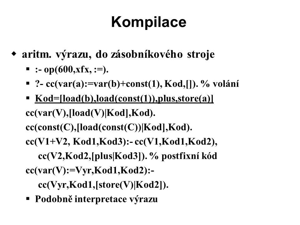 Kompilace  aritm.výrazu, do zásobníkového stroje  :- op(600,xfx, :=).