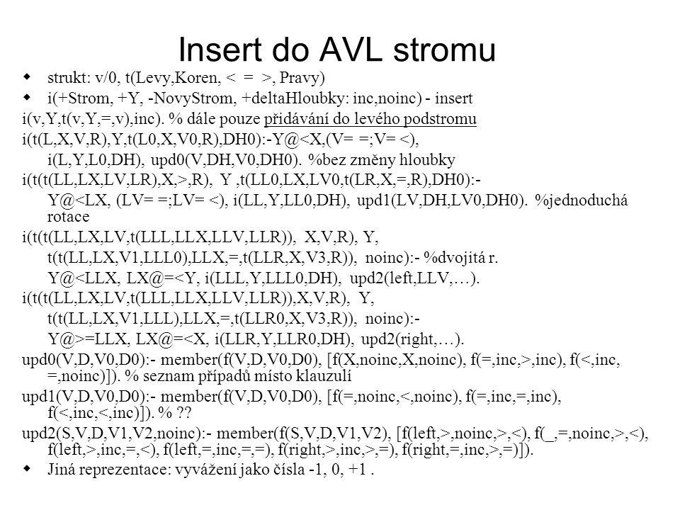 Insert do AVL stromu  strukt: v/0, t(Levy,Koren,, Pravy)  i(+Strom, +Y, -NovyStrom, +deltaHloubky: inc,noinc) - insert i(v,Y,t(v,Y,=,v),inc).