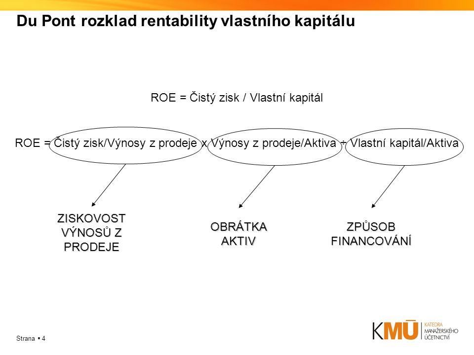 Strana  4 Du Pont rozklad rentability vlastního kapitálu ROE = Čistý zisk / Vlastní kapitál ROE = Čistý zisk/Výnosy z prodeje x Výnosy z prodeje/Akti