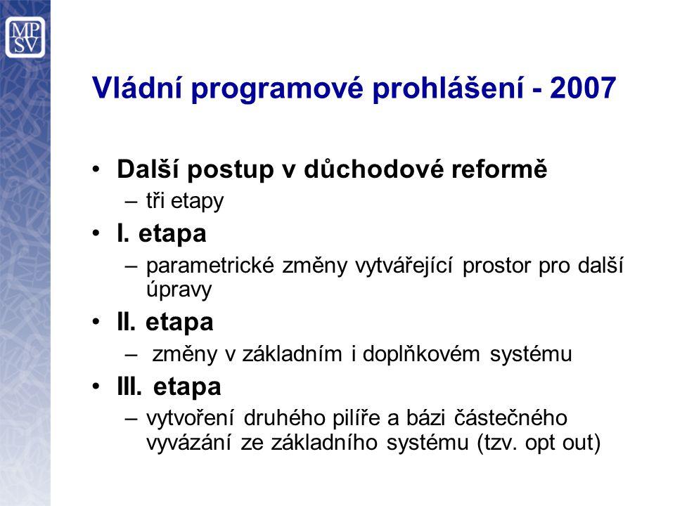 Vládní programové prohlášení - 2007 Další postup v důchodové reformě –tři etapy I. etapa –parametrické změny vytvářející prostor pro další úpravy II.