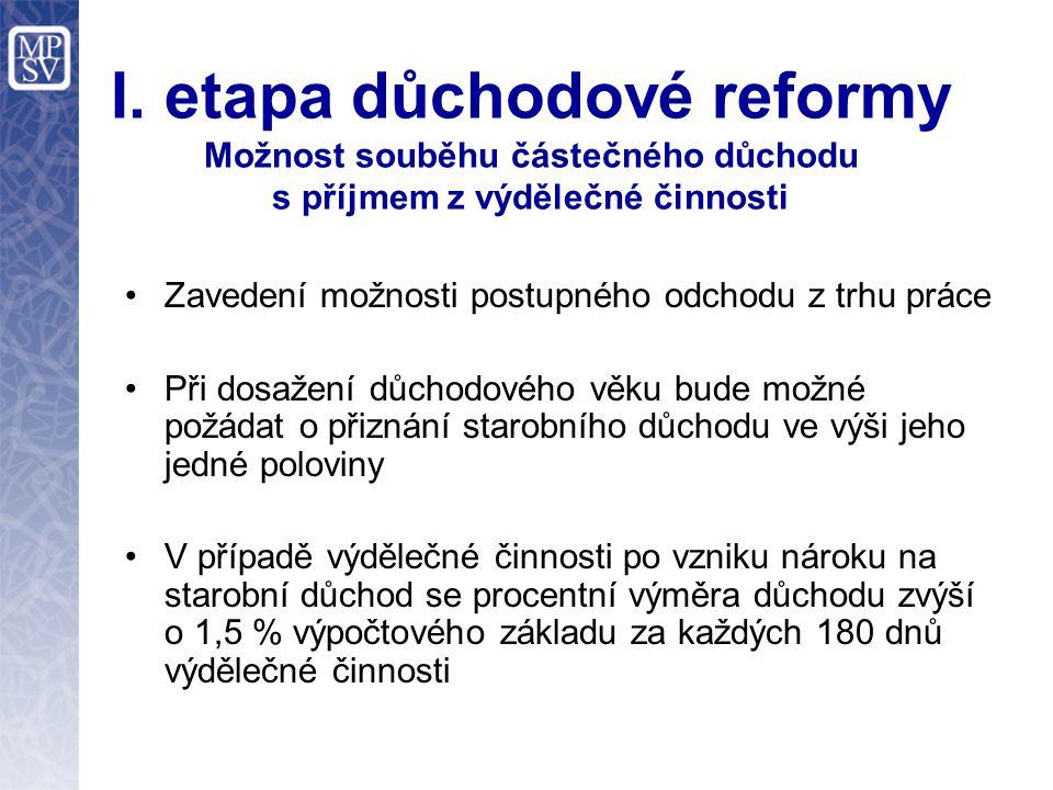 I. etapa důchodové reformy Možnost souběhu částečného důchodu s příjmem z výdělečné činnosti Zavedení možnosti postupného odchodu z trhu práce Při dos