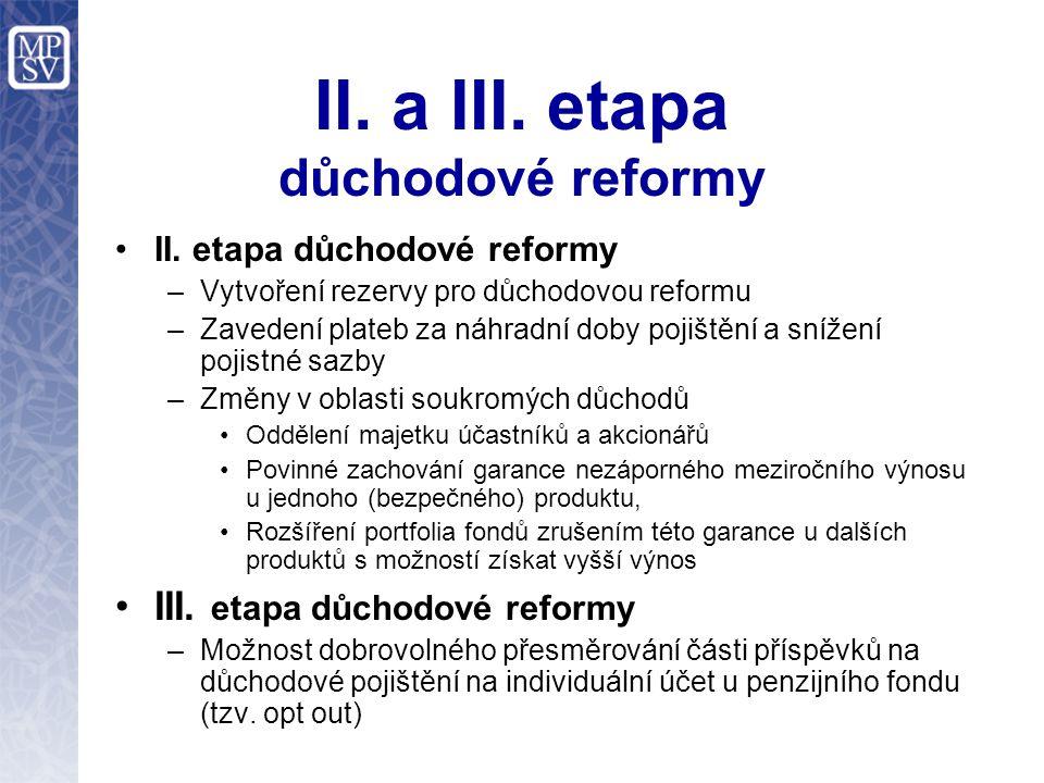 II. a III. etapa důchodové reformy II. etapa důchodové reformy –Vytvoření rezervy pro důchodovou reformu –Zavedení plateb za náhradní doby pojištění a