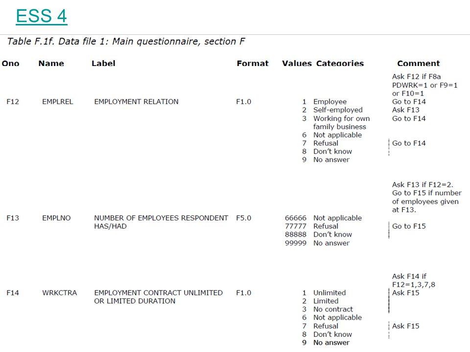 Management dat II. Snímek 16 ESS 4