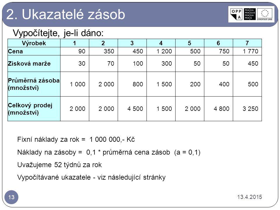 2. Ukazatelé zásob Výrobek1234567 Cena903504501 2005007501 770 Zisková marže307010030050 450 Průměrná zásoba (množství) 1 0002 0008001 500200400500 Ce