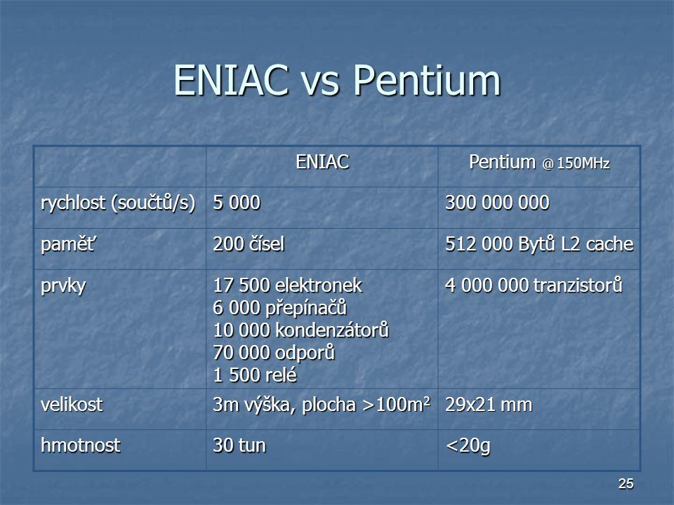25 ENIAC vs Pentium ENIAC Pentium @ 150MHz rychlost (součtů/s) 5 000 300 000 000 paměť 200 čísel 512 000 Bytů L2 cache prvky 17 500 elektronek 6 000 p