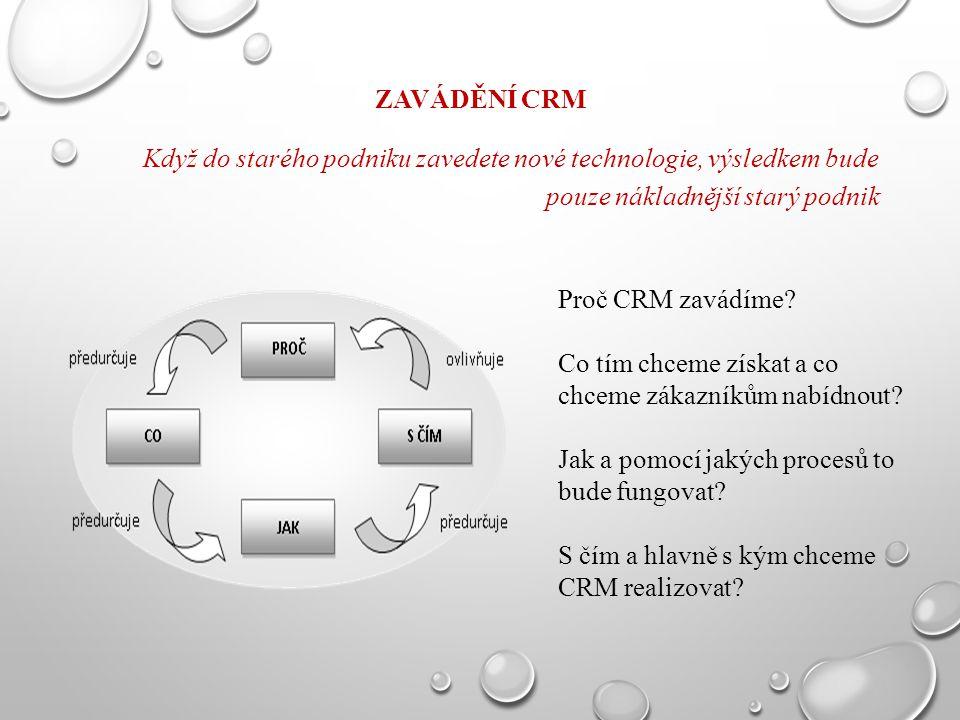 ZAVÁDĚNÍ CRM Když do starého podniku zavedete nové technologie, výsledkem bude pouze nákladnější starý podnik Proč CRM zavádíme? Co tím chceme získat