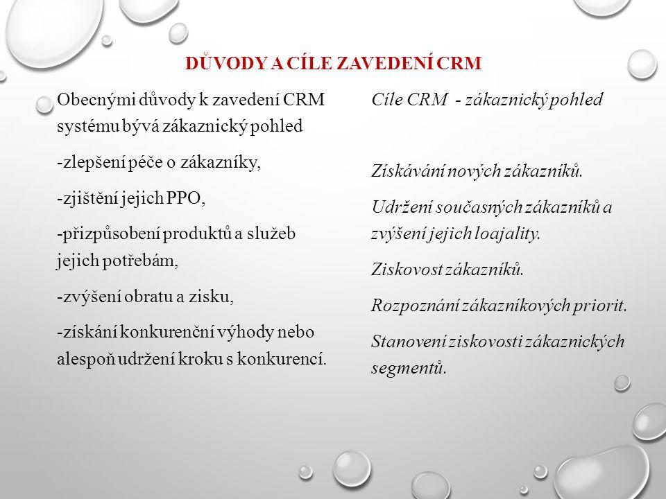 DŮVODY A CÍLE ZAVEDENÍ CRM Obecnými důvody k zavedení CRM systému bývá zákaznický pohled -zlepšení péče o zákazníky, -zjištění jejich PPO, -přizpůsobe
