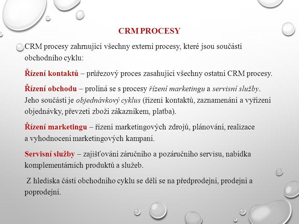 CRM PROCESY CRM procesy zahrnující všechny externí procesy, které jsou součástí obchodního cyklu: Řízení kontaktů – průřezový proces zasahující všechn