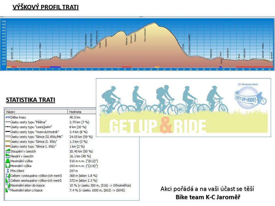 VÝŠKOVÝ PROFIL TRATI STATISTIKA TRATI Akci pořádá a na vaši účast se těší Bike team K-C Jaroměř