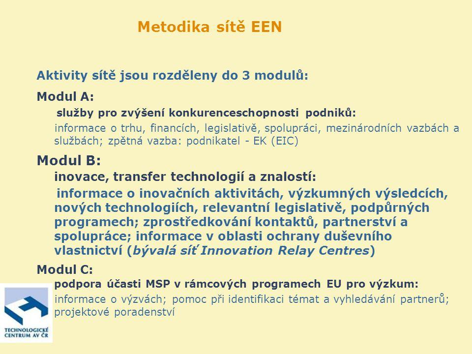 Metodika sítě EEN Aktivity sítě jsou rozděleny do 3 modulů: Modul A: služby pro zvýšení konkurenceschopnosti podniků: informace o trhu, financích, legislativě, spolupráci, mezinárodních vazbách a službách; zpětná vazba: podnikatel - EK (EIC) Modul B: inovace, transfer technologií a znalostí: informace o inovačních aktivitách, výzkumných výsledcích, nových technologiích, relevantní legislativě, podpůrných programech; zprostředkování kontaktů, partnerství a spolupráce; informace v oblasti ochrany duševního vlastnictví (bývalá síť Innovation Relay Centres) Modul C: podpora účasti MSP v rámcových programech EU pro výzkum: informace o výzvách; pomoc při identifikaci témat a vyhledávání partnerů; projektové poradenství