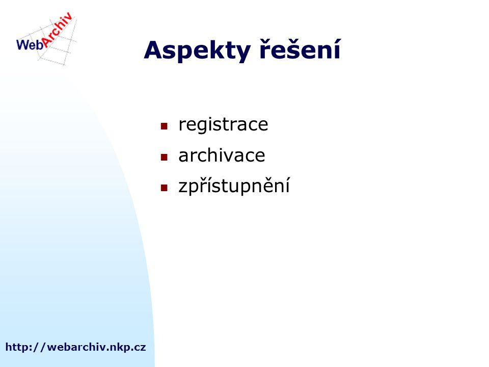 http://webarchiv.nkp.cz Registrace kritéria výběru dokumentů  spolupráce s vydavateli  povinný výtisk bibliografická kontrola  UNIMARC  Dublin Core