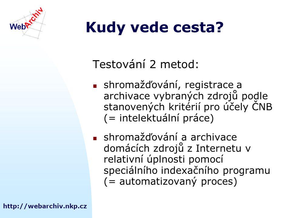 http://webarchiv.nkp.cz Výsledky WebArchiv Informace o projektu Publikované příspěvky řešitelů k problematice řešené v projektu Odkazy na zdroje a zahraniční/ mezinárodní projekty Nástroje vyvinuté/lokalizované pro účely testování  generátor metadat - DC-htmlDC-html - DC-xml/rdfDC-xml/rdf  generátor URN  konvertor DC  UNIMARC ?