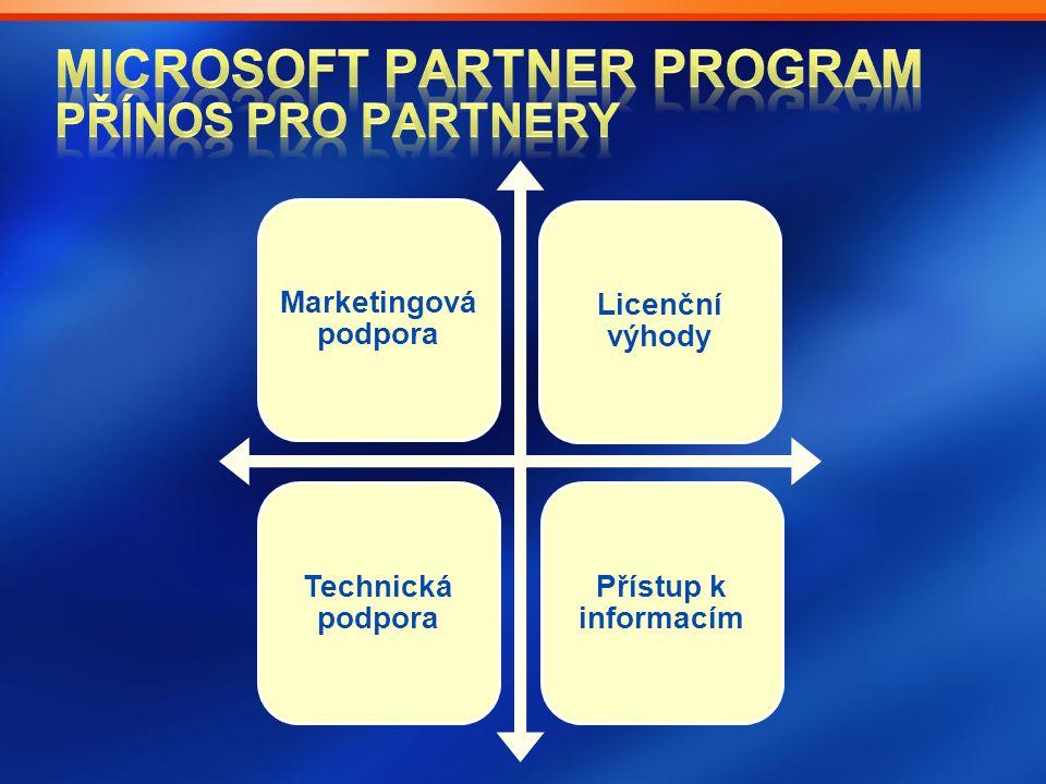 Marketingová podpora Licenční výhody Technická podpora Přístup k informacím